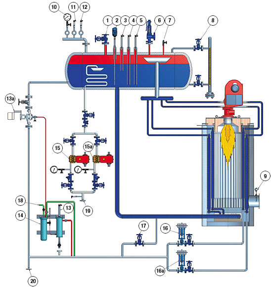piping and instrumentation diagram of thermal power plant pdf